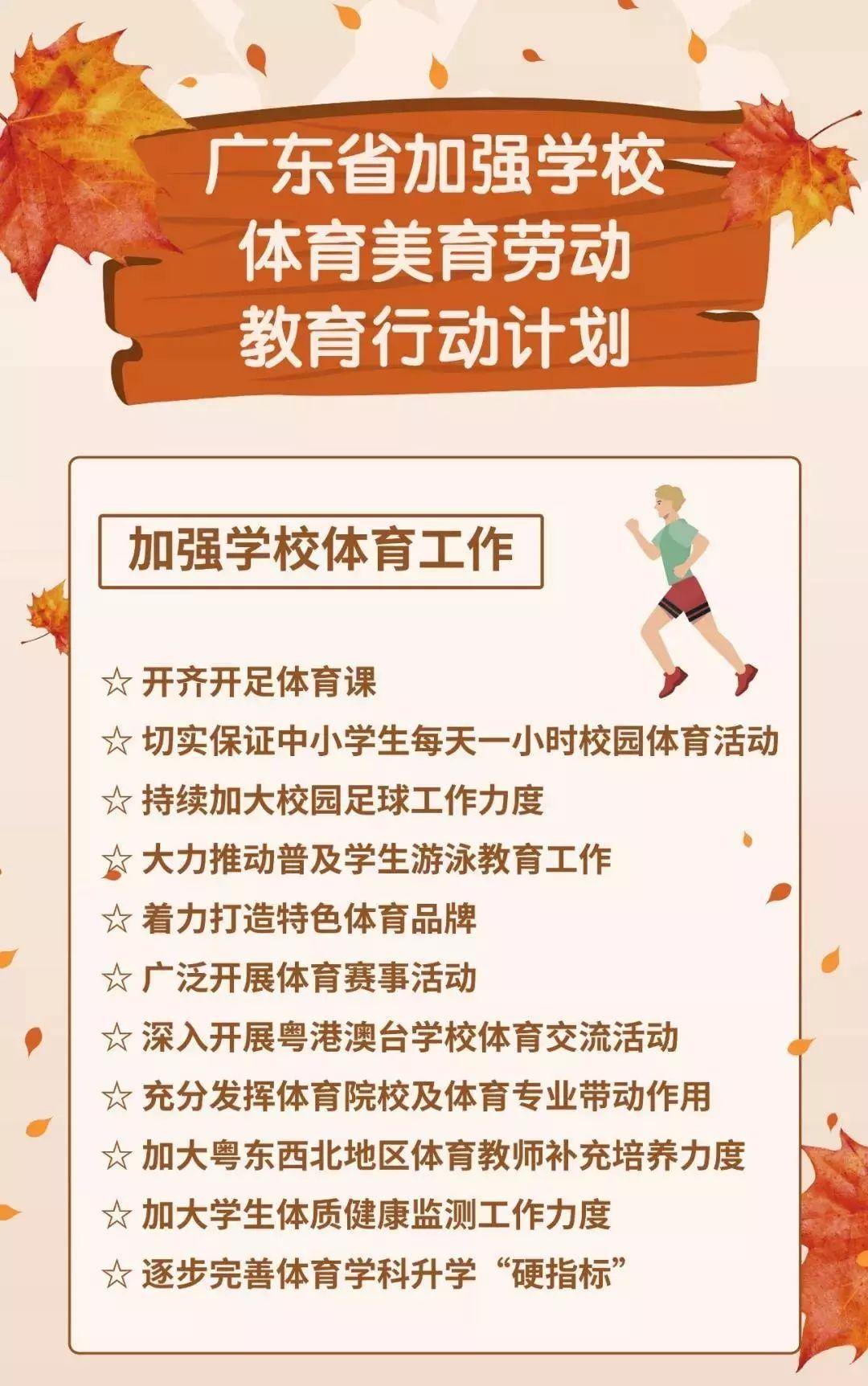 省教育厅:2020年起广东各小学将