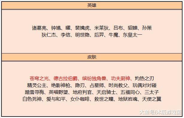 国光帮帮忙20120925王者荣耀:碎片商店更新,星夜