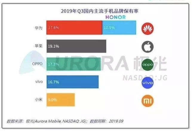 """5G手机江湖:一场卡位战,一位""""关键先生"""",一个""""王者""""-一点财经"""