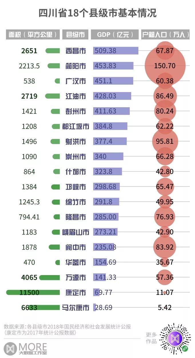 杭州市各区人口及GDP排名_2018年杭州各区县人均GDP排名,滨江第一34万