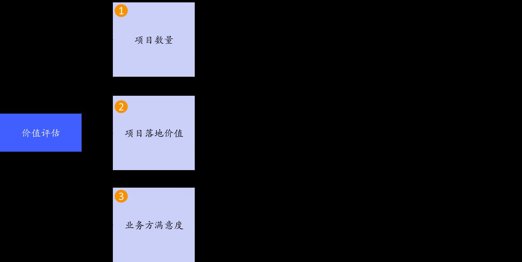 二手汽车D8ECFC-886396367