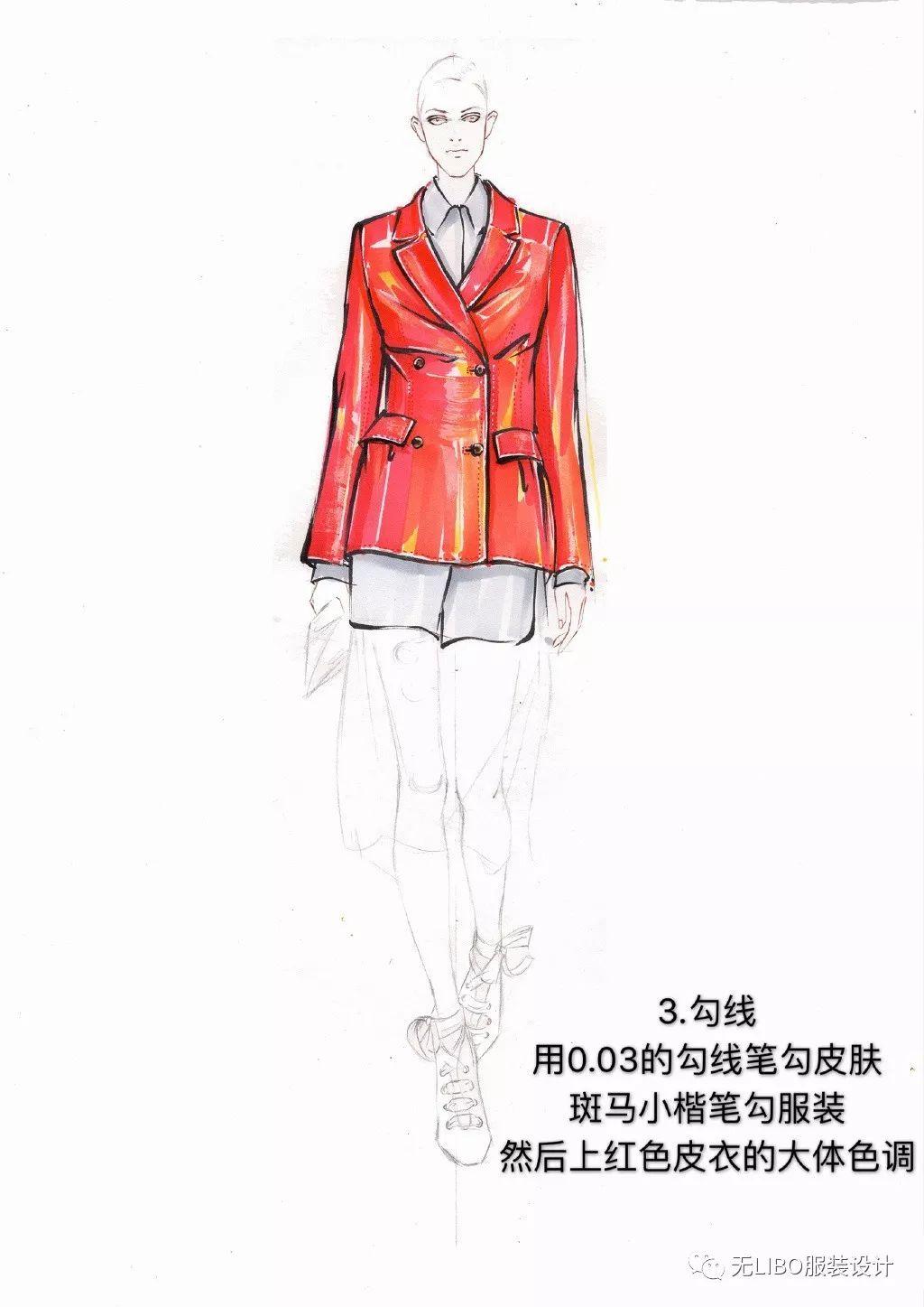 黄哲马克笔服装效果图手绘第一课:认识服饰人体模特