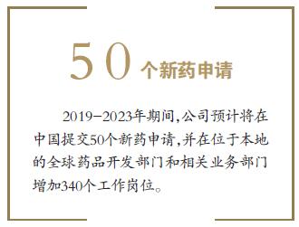 涉及百余岗位 诺华调整中国战略_开发
