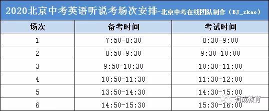2020年北京中考英语听说考考试安排和重要时间点