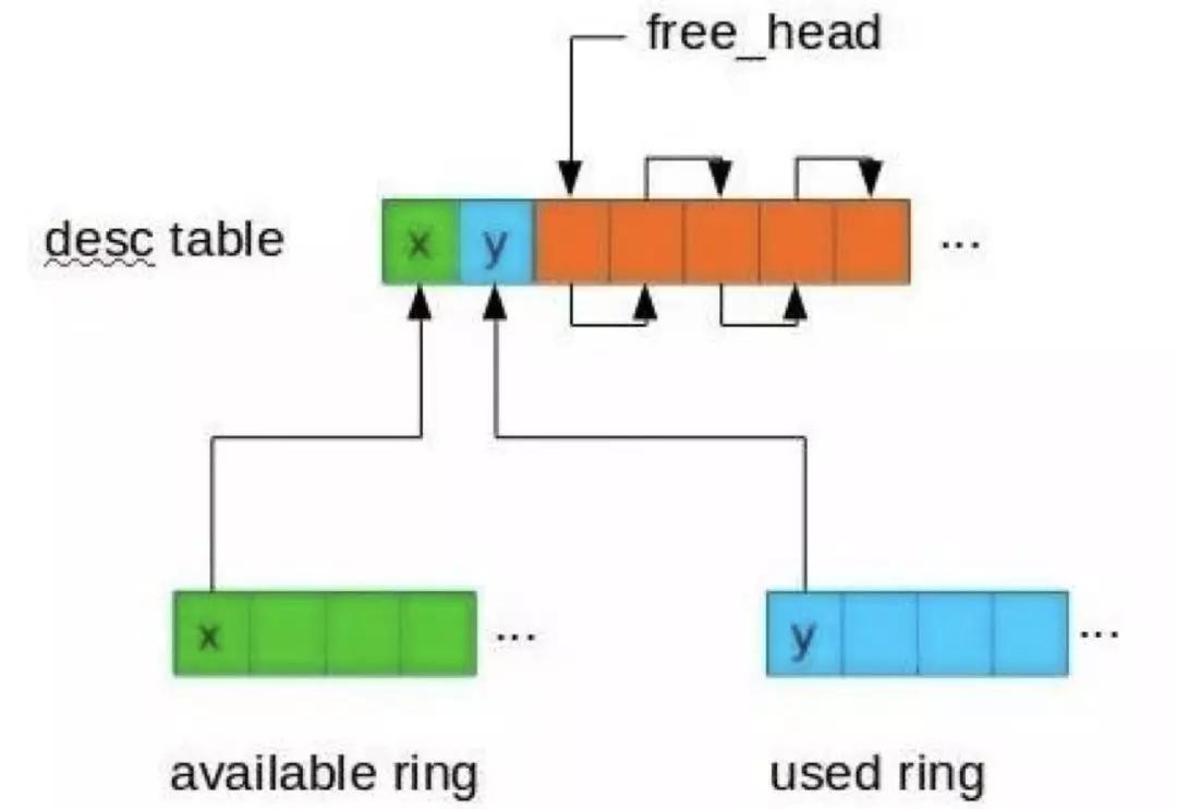 云主机是什么原理啊_电脑的主机是什么