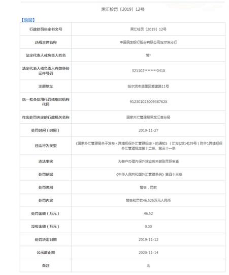 半年内两次被罚民生银行哈尔滨分行违法共计被罚144万_外汇