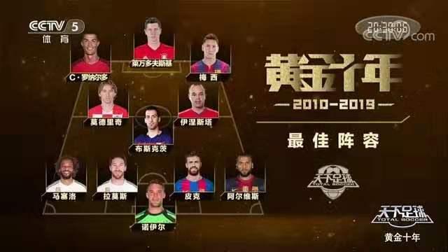 亚博yabo88而且评选出了各个位置最好的11名球员