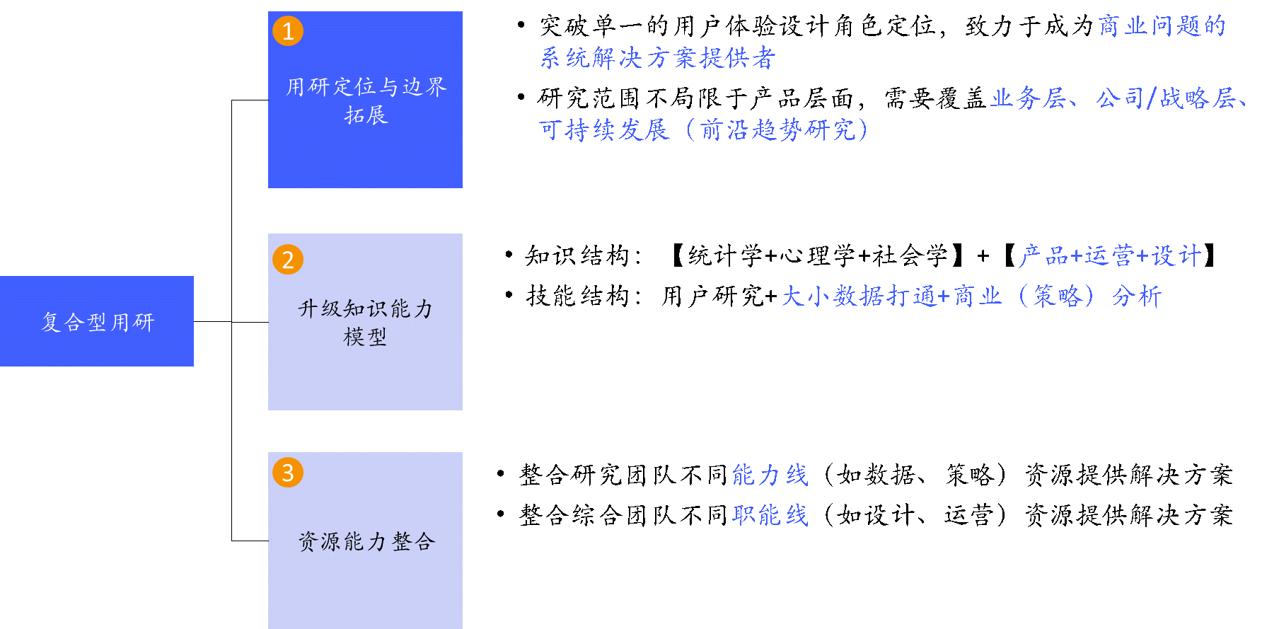 污水泵88C-882263