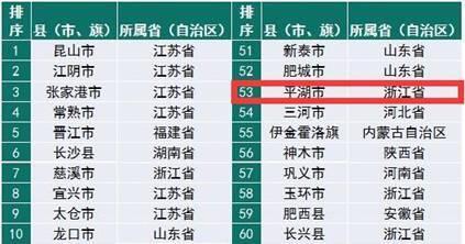 嘉兴145gdp_江浙各市GDP 人均收入比拼 苏州最发达,杭州居民最富裕