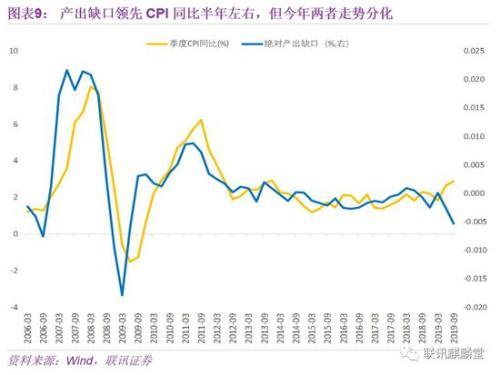 2020浙江省GDP增速_招行研究院展望中国经济 预计2020年GDP增速5.9
