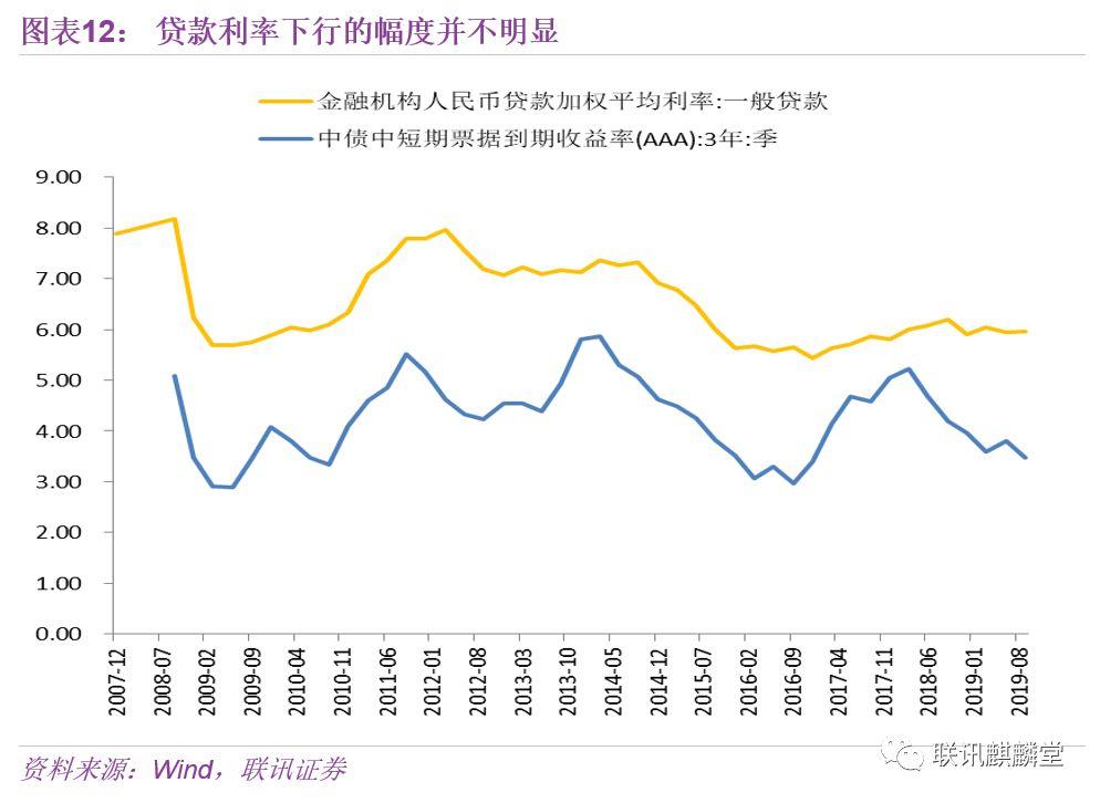 平乐2020年Gdp_南方观察 2020年深圳四区GDP增速过5 ,总量第一又是TA