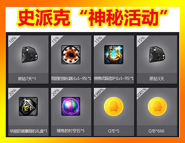 "DNF11.20spk""神秘活动"":黑钻Q币锻造炉,不上游戏,平民免费领"