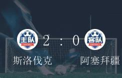 欧洲杯预选赛E组第10轮,斯洛伐克2-0大胜阿塞拜疆