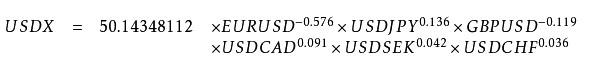 LFOREX:美元指数交易小知识