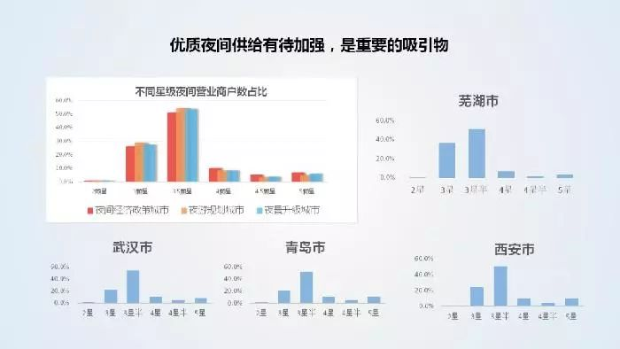 南陵gdp_芜湖地区GDP排行榜 南陵245.5亿垫底