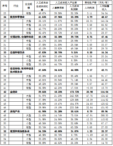 江西省人均收入_江西省地图