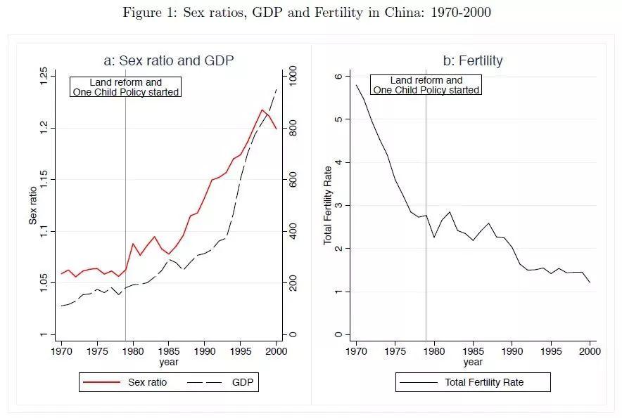 中非gdp_中国发展的路径,竟与日本高速增长期相似