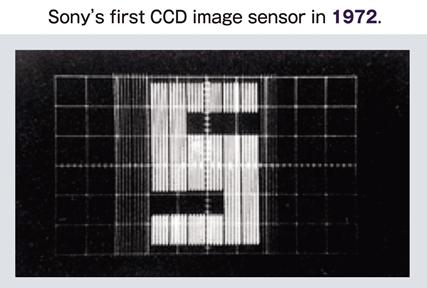 索尼半導體強力發聲—索尼傳感器將引導手機拍照的未來!