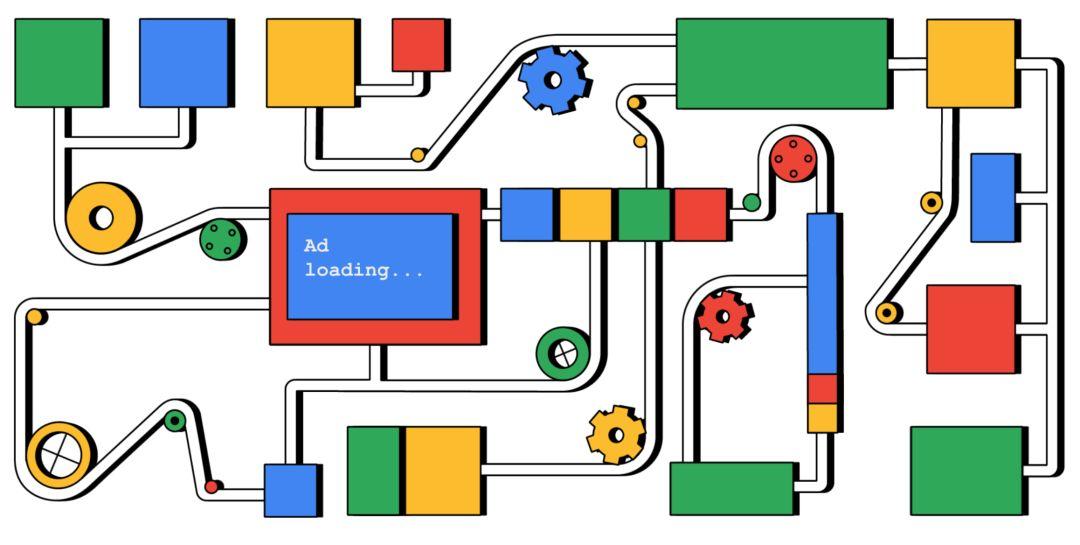 谷歌怎樣打造自己的廣告系統
