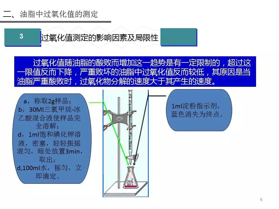 混合酸含量的测定原理_总胆汁酸测定