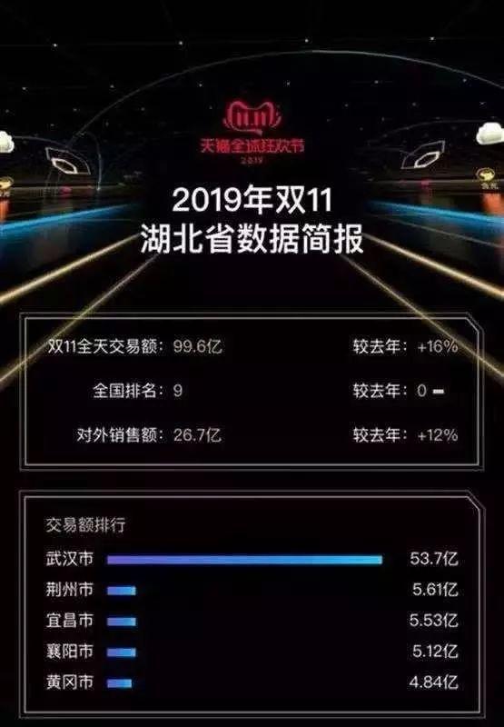 襄阳2017年经济总量_2020年襄阳东津规划图
