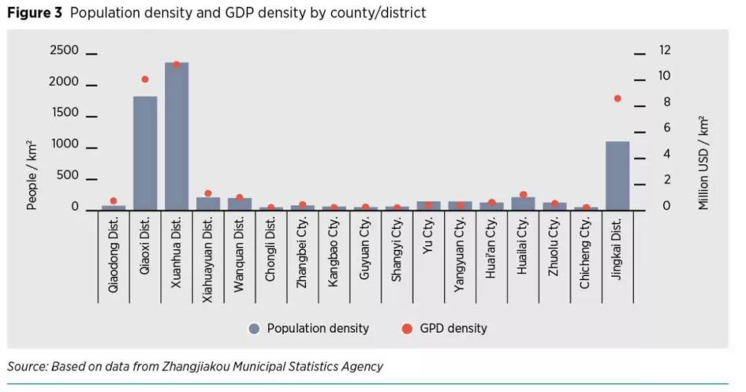 濮阳市县区人口以及gdp_濮阳市一高图片