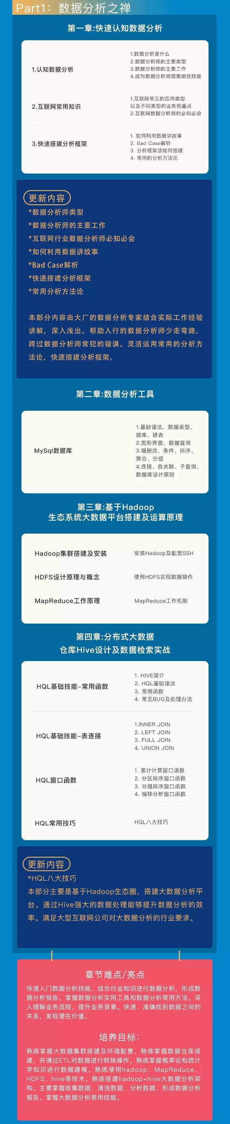 """分享廖雪峰的""""大数据分析全栈工程师""""课程"""