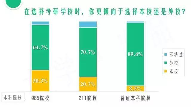 高考志愿:985、211与普通本科毕业生,工作差别有多大?