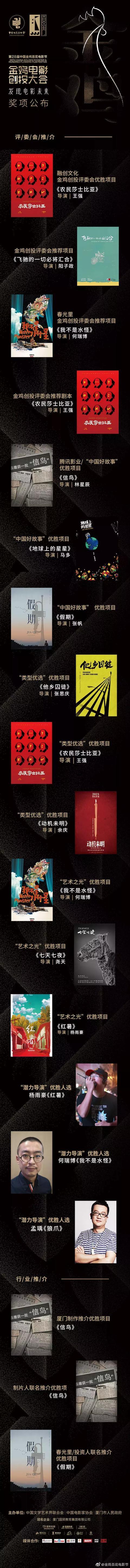 金鸡百花脱胎换骨:探索中国好故事,全面拥抱互联网