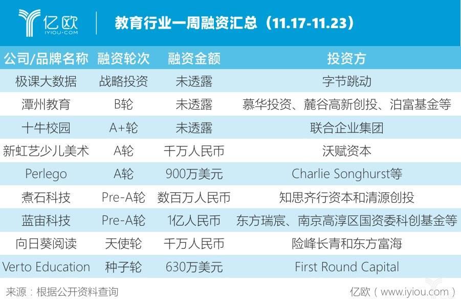 一周回顾丨教育行业大事件(11.17-11.23)