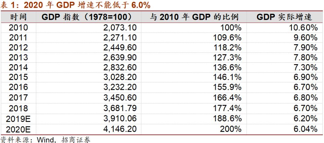 美国2019年GDp是多少美元_中国持有美国国债16年11月份出现连续第六个月下降(2)
