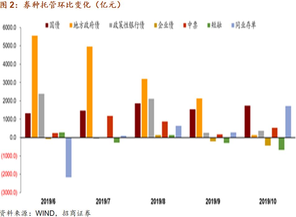 2019年巴西gdp增速是多少_巴西 去工业化 现状对中国工业发展有何启示