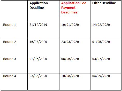 杜伦大学商学院MSc Business Analytics专业申请费付费截止时间通知