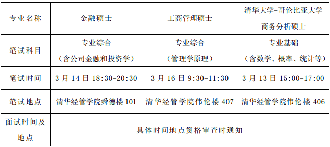 清华考研辅导班-清华经管学院会计硕士考研经验真题参考书