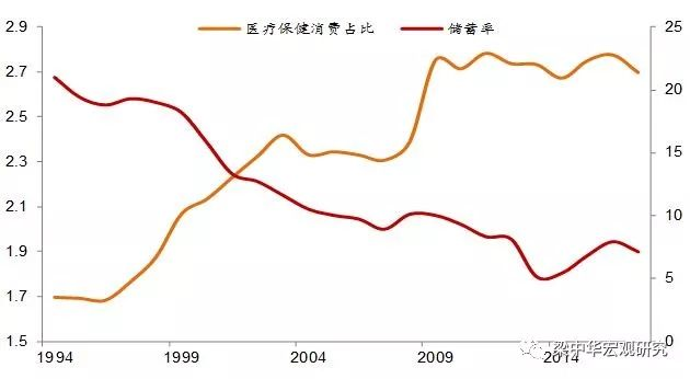 中国人口模型_日本人真惨 可能要干到70岁 75岁再领养老金