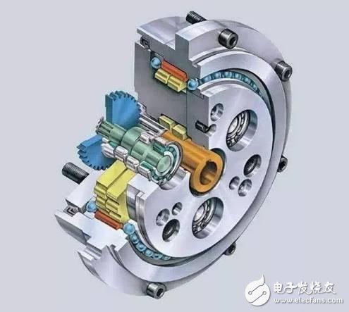 540无刷马达电机,机器人的核心部件---谐波减速器工作原理解析_传动