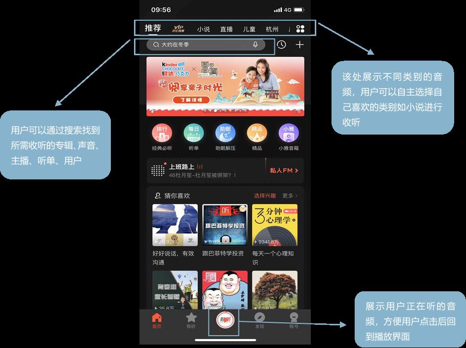 中国播客案例研究——喜马拉雅、蜻蜓FM、荔枝