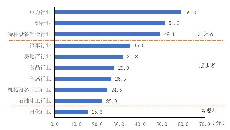 2019年行业排行_2019全球保险行业排名 世界保险公司十大排名2019