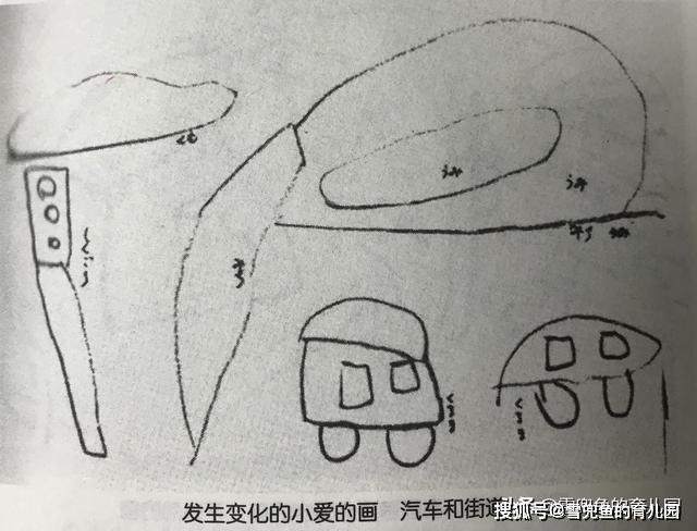 原来你所看到的儿童简笔画,对孩子的影响这么大