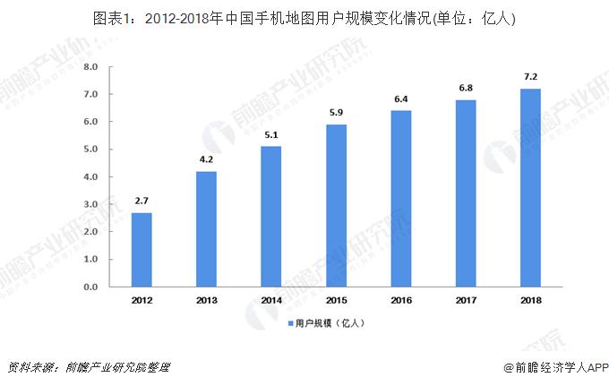 中國PND市場大品牌銷量逐年下降,企業和行業應用領域成突破口