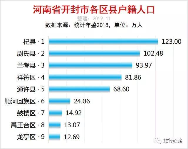 石家庄各县区人口gdp排名_河北石家庄在争取国家中心城市, 有3城市有望列入区域中心城市