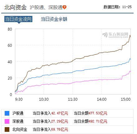 重庆市城市建设技工学校MSCI最大扩