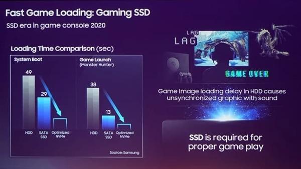 三星強烈暗示:索尼PS5和微軟XboxScarlett將搭載自家NVMeSSD_主機