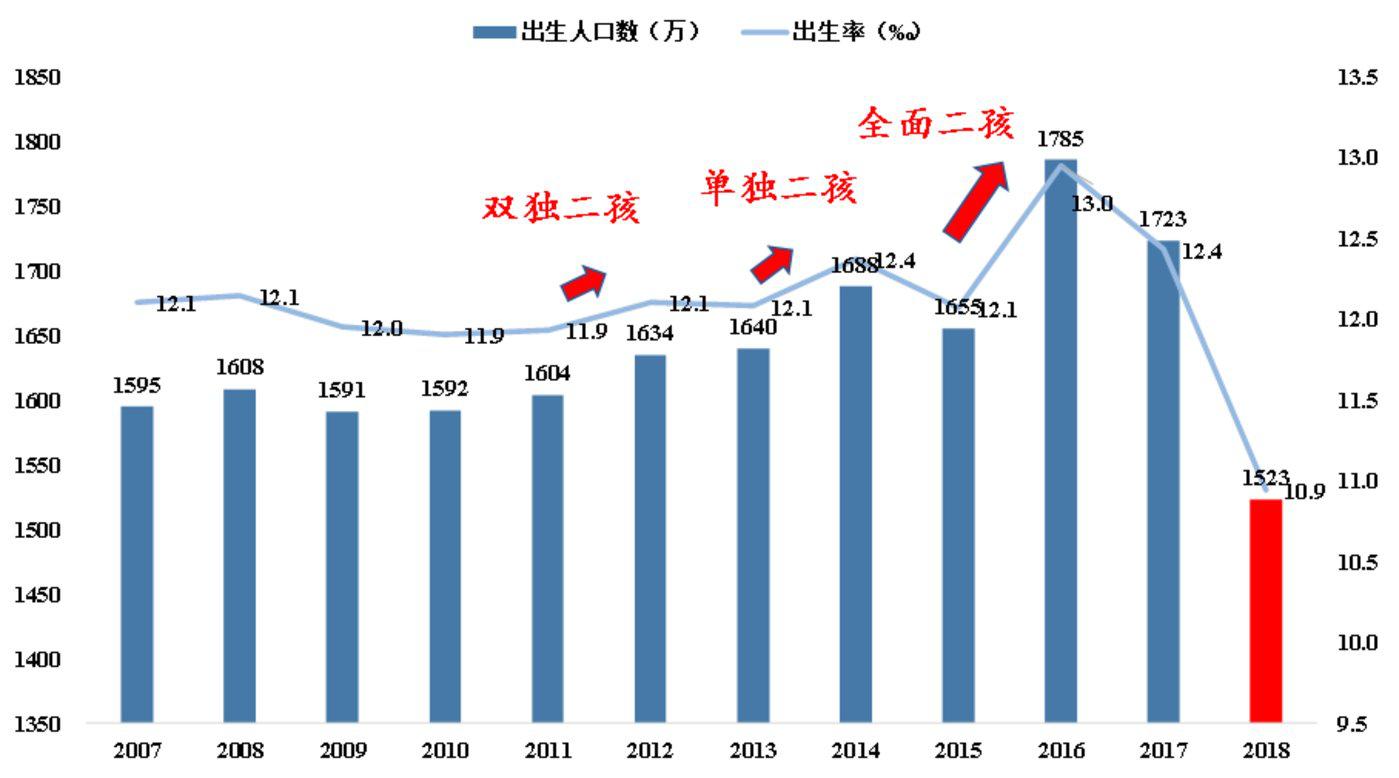 台湾人口总数_孔网分类