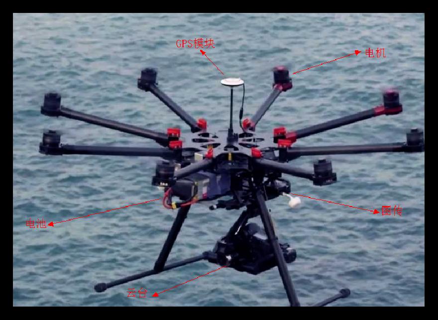 多旋翼無人機是如何構造的有哪些部位詳細說明