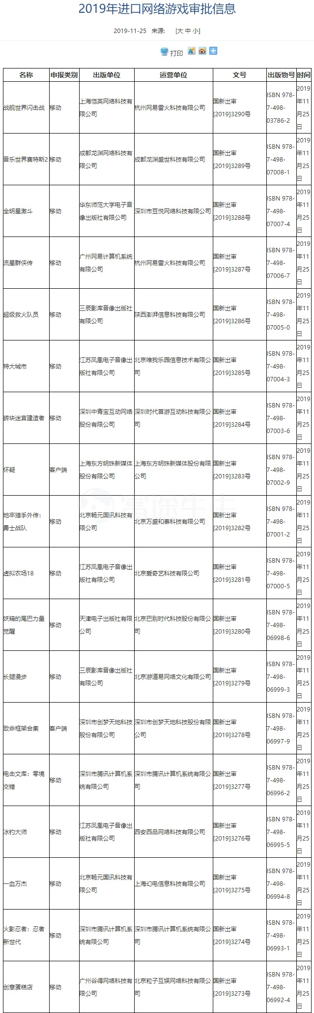 """游戏""""续命"""":腾讯网易爱奇艺B站等获新版号_同比"""