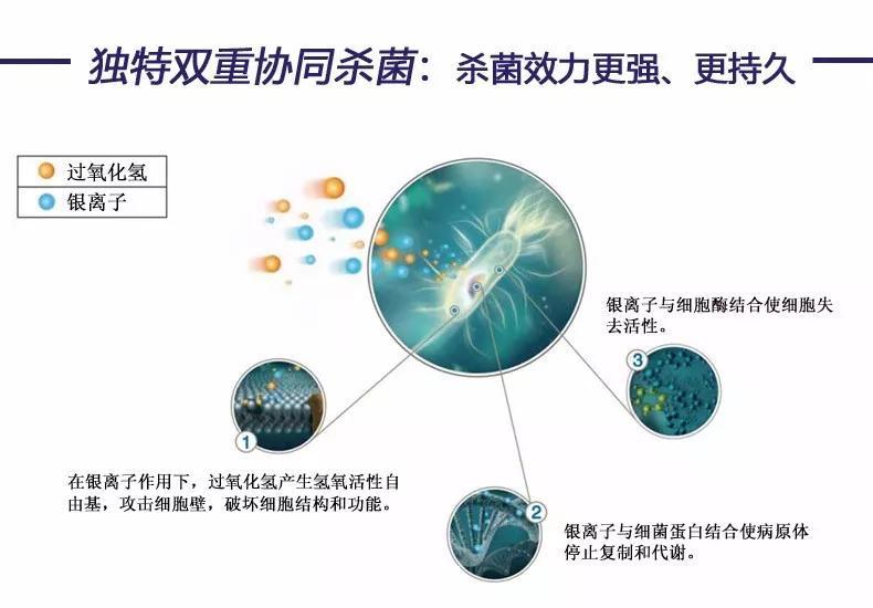 硫能杀菌消毒的原理_库仑法测硫测定原理
