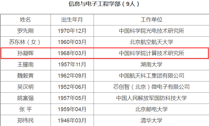 繁昌县人口有多少_2019年肇庆市GDP出炉 四会市587亿排第一 四会人的骄傲