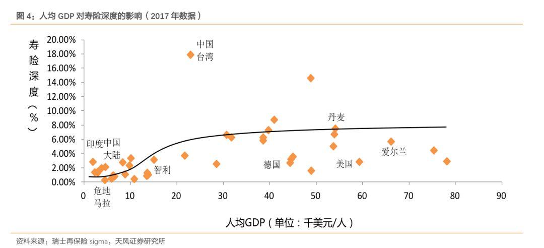 人均gdp曲线_世界各国人均gdp曲线