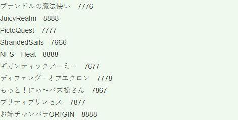 Fami通一周游戏评分《极品飞车:热度》得32分_起源